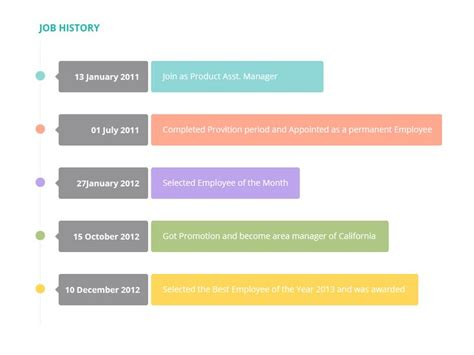 themeforest timeline job history timeline download http themeforest net item