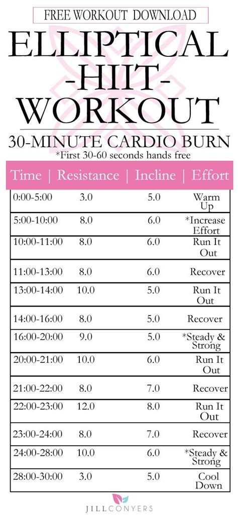 25 best ideas about calorie burning workouts on