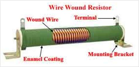 wire wound resistor values types of resistor carbon composition and wire wound resistor electrical4u