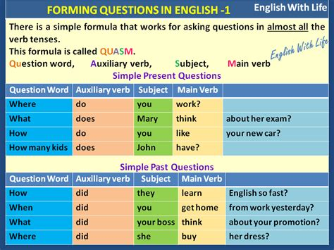 how to ask a question in english huzzah mates forming questions in english 1 learning english