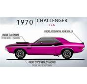 Watch The Evolution Of Dodge Challenger From 1970 To 2018