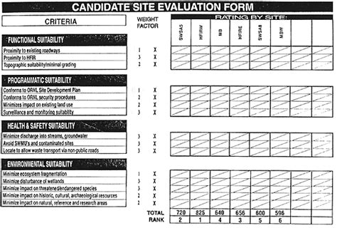 site evaluation template ea 1117 environmental assessment and fonsi management of