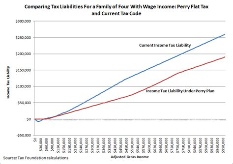Perry County Property Tax Records Property Taxes Images