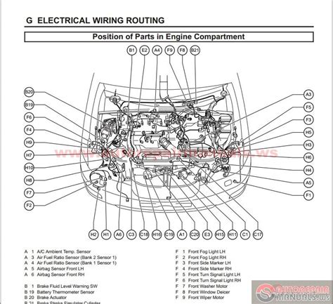 small engine service manuals 2008 lexus ls on board diagnostic system lexus rx400h 2006 service manual auto repair manual forum heavy equipment forums download