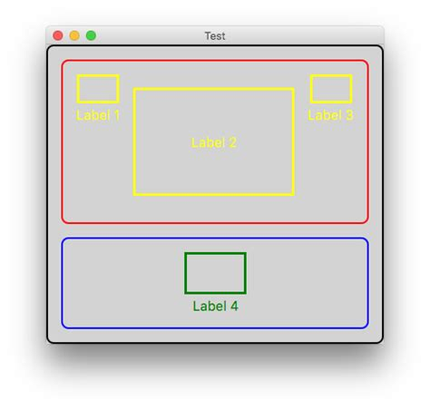 javafx overlay layout java whats the equivalent of jpanel in javafx stack