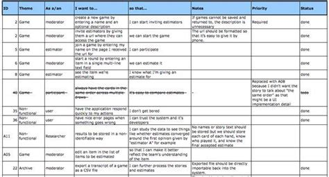Agile Excel Spreadsheet For The Product Backlog Planning Resources User Story Template User Product Backlog Template