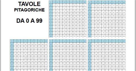 tavole pitagoriche pedagogia e didattica tavole pitagoriche da 0 a 99 da