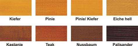 Pinie Farbe by Kora Koranol Impr 228 Gnierlasur 2 5l Farbton Pinie Aw Tools