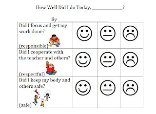 smiley behavior chart template search results for kindergarten behavior chart smiley