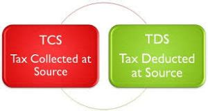 revised tdstcs rate  applicable wef  chandan agarwal chartered accountant firm
