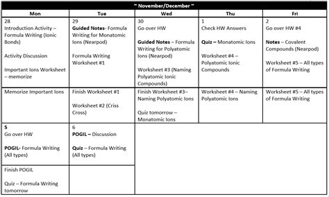Chemistry Unit 5 Worksheet 2 Answer Key by Chemistry Unit 5 Worksheet 2 Answer Key Photos Toribeedesign