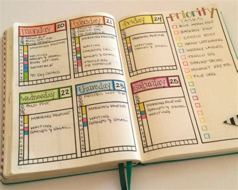 layout for journal bullet journal weekly spread ideas and inspiration