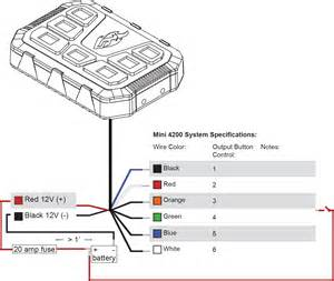 feniex 4200 mini controller ultra bright lightz