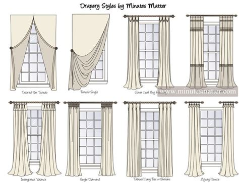 curtain draping styles drapery style images from minutes matter studio graphic