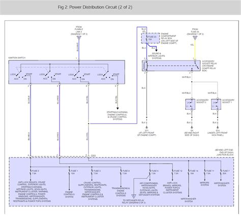 can am outlander wiring diagram 2011 wiring diagrams