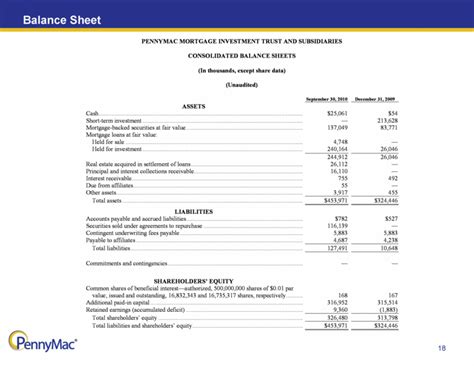 pennymac mortgage investment trust form 8 k ex 99 2