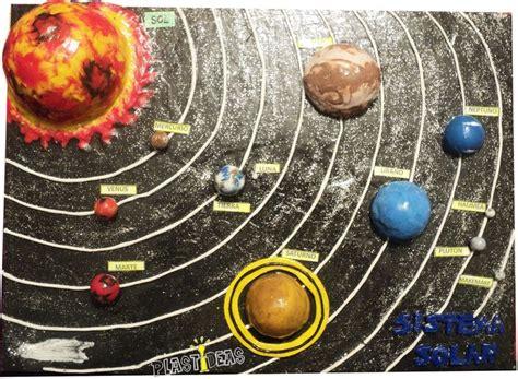 como hacer un planetario en una caja de zapatos maqueta del sistema solar buscar con google solar