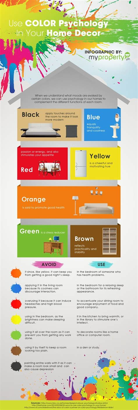 123 best images about color psychology on