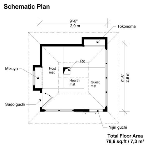 cheapmieledishwashers   japanese tea house plans