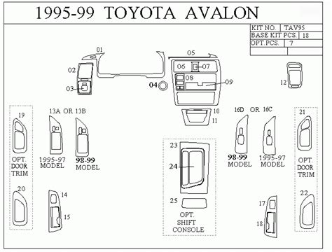 1996 toyota avalon ls fuse box diagram wiring diagrams