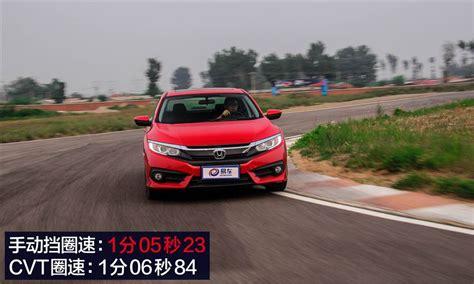 Honda Civic Sport 0 60 by Civic Hatch Sport 6mt 0 60 In 6 Secs 2016 Honda