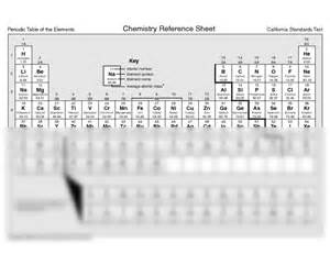 California Periodic Table by Periodic Table Pdf Chemistry 2 With Vargas At