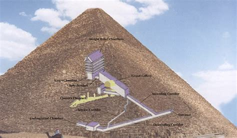 Hiddenpassageway by New Rooms Discovered In The Great Pyramid The Keys Of