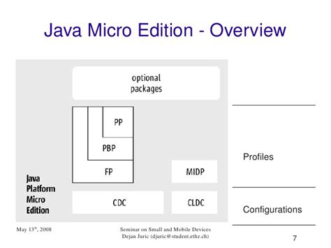 tutorial java micro edition java micro edition platform android seminar on small