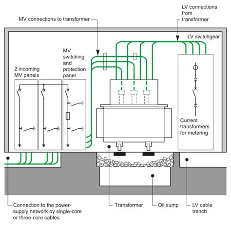 indoor wiring trench electric potential transformer wiring diagram