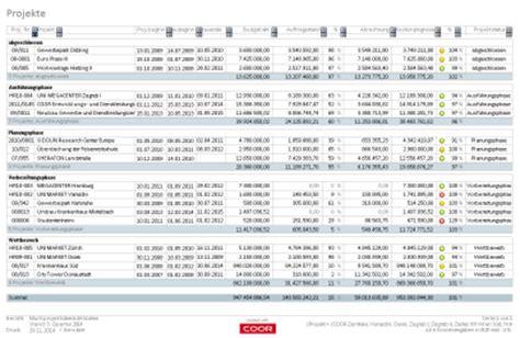 Kostenlose Vorlage Bauzeitenplan L 246 Sungen Coor Software F 252 R Das Bau Projektcontrolling