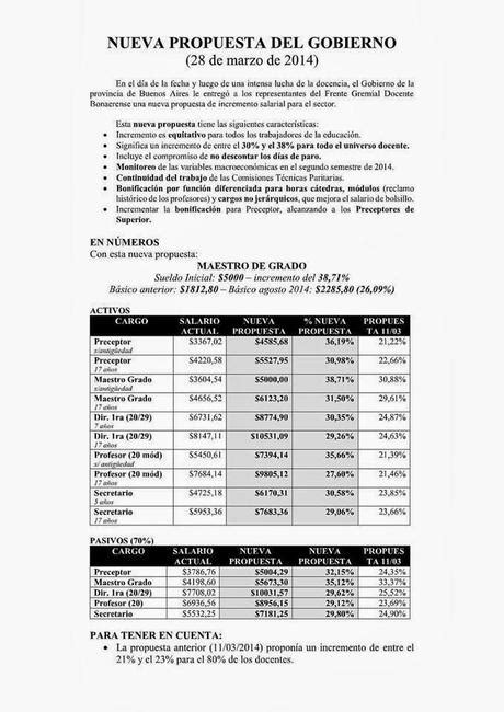 grilla de suteba salario docente 2015 grilla salarial feb propuesta 2012 pcia bs as suteba y