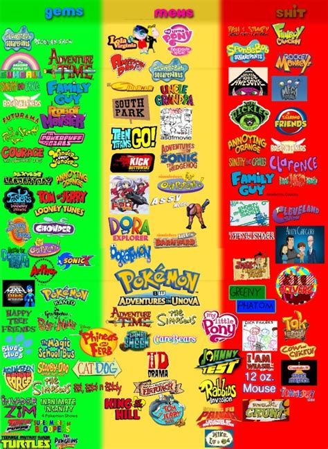 House Builder Game coolioking s mega cartoon judging chart by kirbygame126 on