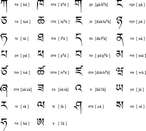 tattoo language tibetan linguistic materials symbols