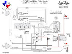 1925 model t wiring diagram t free printable wiring diagrams