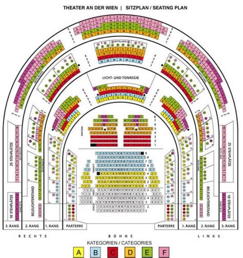 vienna opera house seating plan tales from the vienna woods tickets theater an der wien vienna opera house what