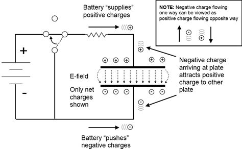what happens when charging a capacitor trapezoid low pass exle added robust circuit design