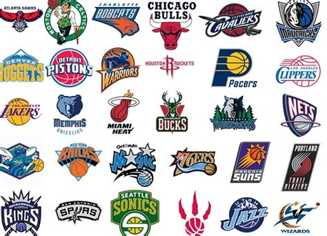 Western Mba Conference by Top 5 Most Iconic Throwback Nba Logos Of All Time Top5