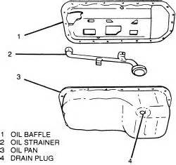 Kia Sedona Battery Drain Can I A How To On Replacing Oilpan Gasket On A 2000