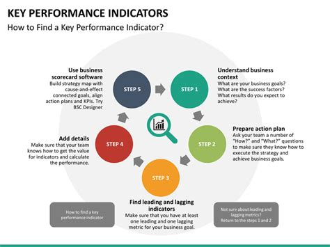 powerpoint templates for kpi key performance indicator powerpoint template sketchbubble