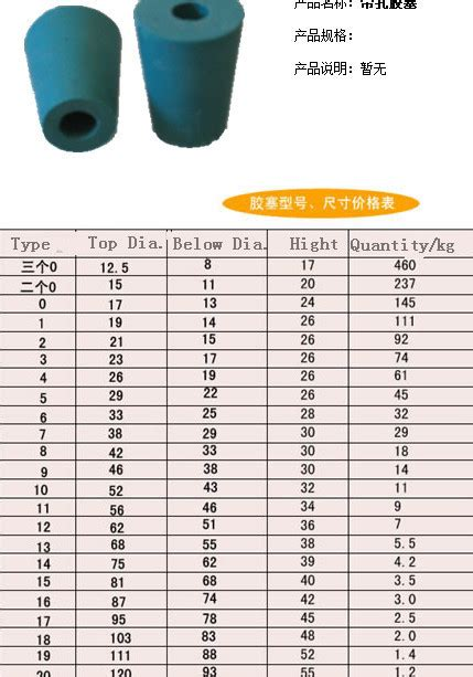 rubber st sizes china size5 quot mm quot test bottle rubber stoppers caps