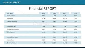 Template For Financial Report by Financial Report Table For Powerpoint Slidemodel