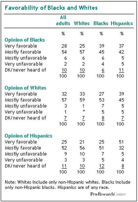 exle of ethnicity race ethnicity and caign 08 pew research center