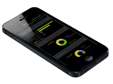 mobile manager property analytics software for hotels insight mobile