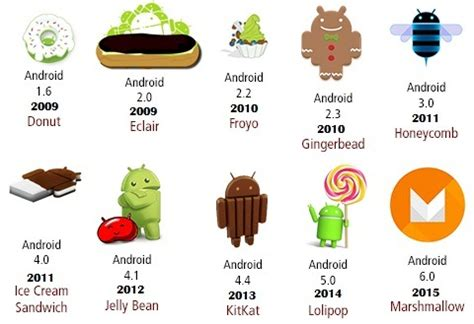 android os versions history of android operating system jtechpreneur