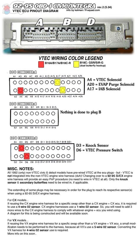 jdm p30 ecu pinout honda tech honda forum discussion