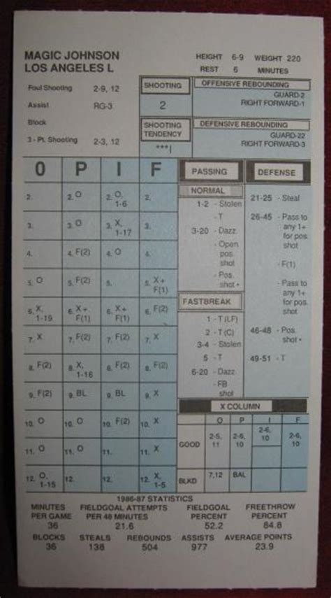 strat o matic card template strat o matic basketball cards 1986 87 season