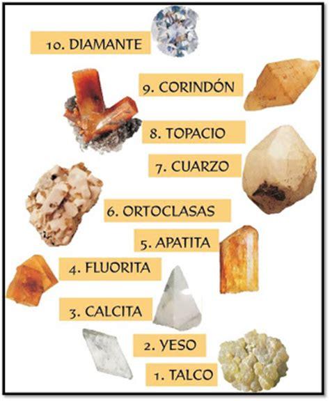o mundo presente na biologia e geologia: minerais