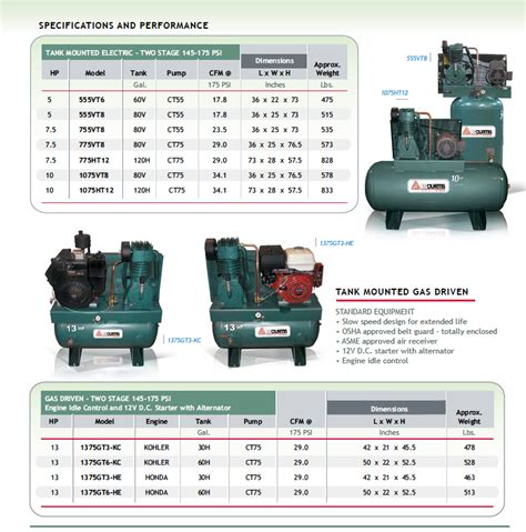screenprinting products curtis air compressor  hp