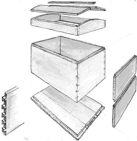wooden treasure chest plans   build  amazing diy