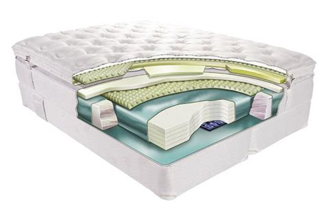 mattress cleaning carpet cleaning water damage